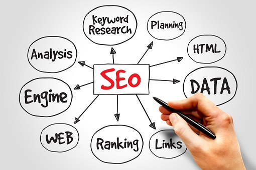 Kick Off Your Local SEO Campaign with These Tricks